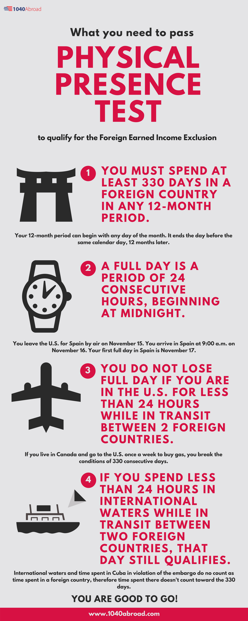 Infographic for US expats on How to qualify for physical presence test