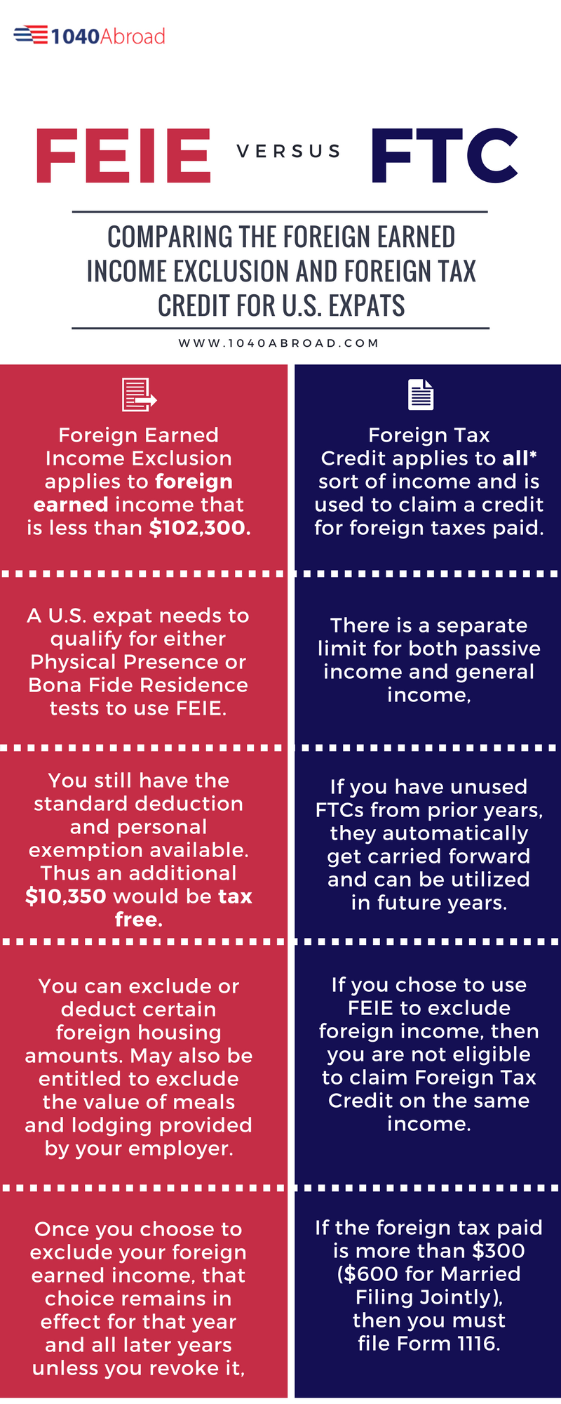 foreign earned income exclusion vs foreign tax credit
