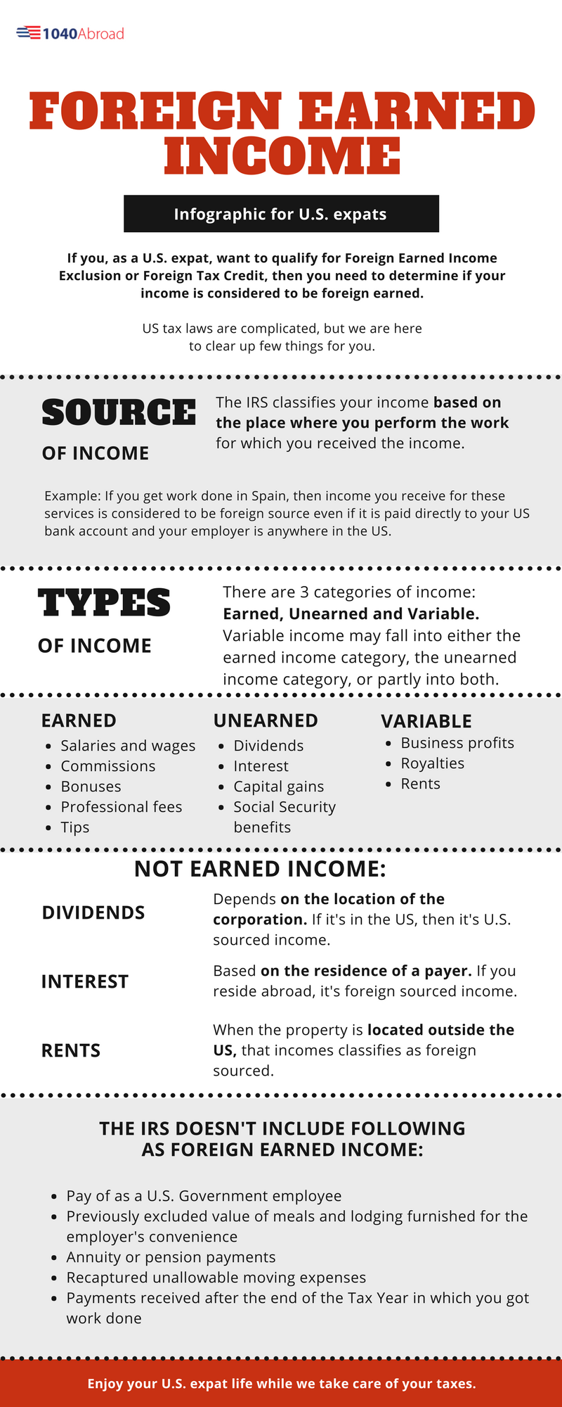 What is a Foreign Earned Income for US expats infographic